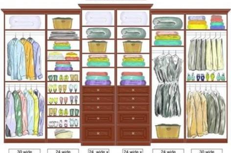 Organização no seu Closet