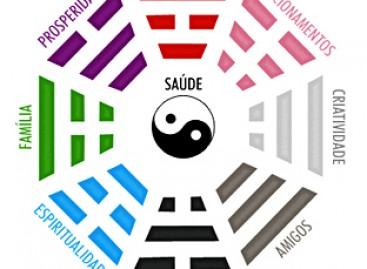 5 passos do Feng Shui para escolher o terreno ideal