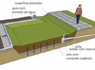 Infra-estrutura Verde: Jardim de Chuva