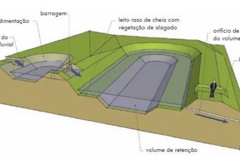Infra-estrutura Verde: Lagoa Pluvial
