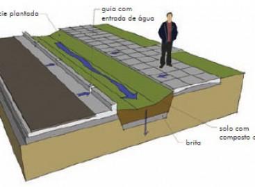 Infra-estrutura Verde: Biovaleta